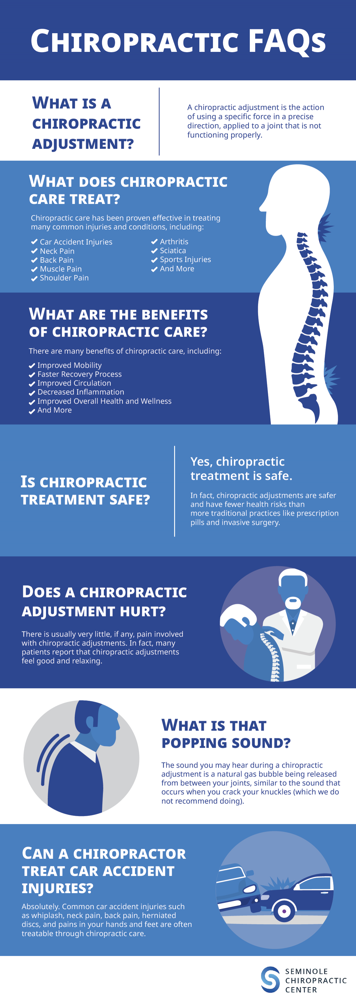 infographic about chiropractic faqs