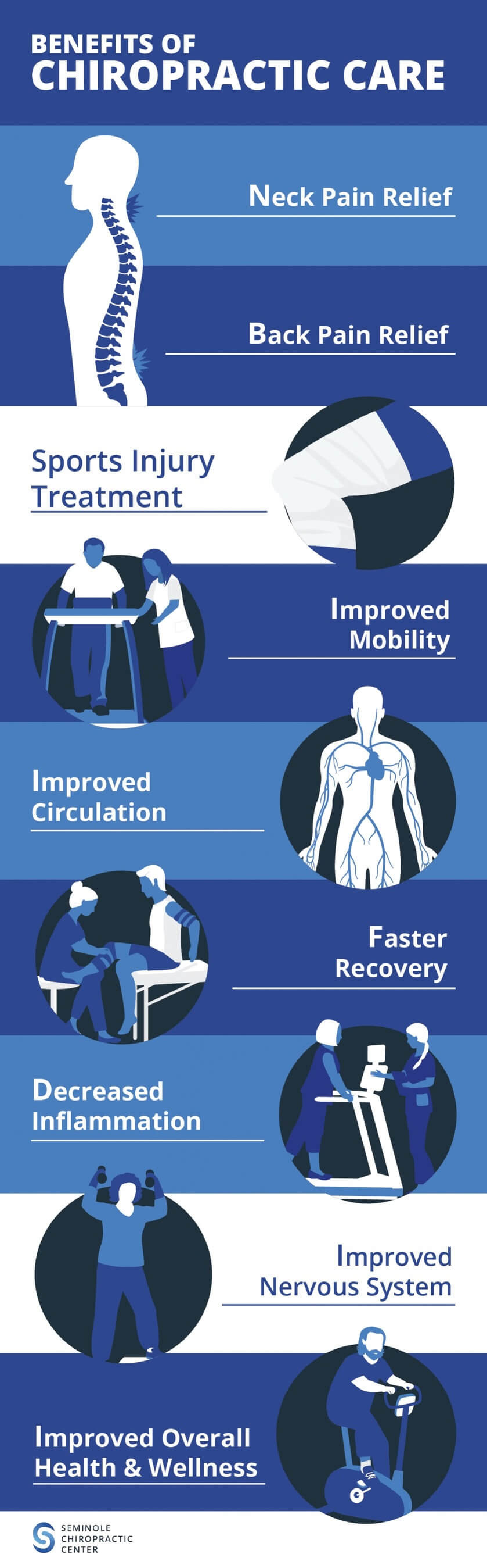 benefits of chiropractic care infographic